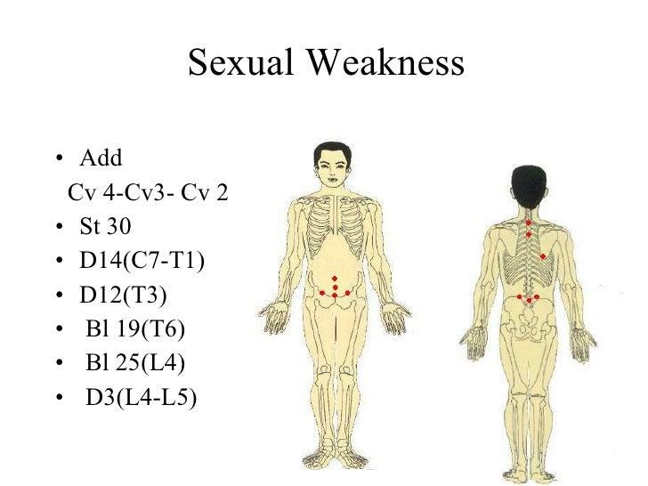 Sexual Weakness  • Add  Cv 4-Cv3- Cv 2 • St 30 • D14(C7-T1) • D12(T3) • Bl 19(T6) • Bl 25(L4) • D3(L4-L5)