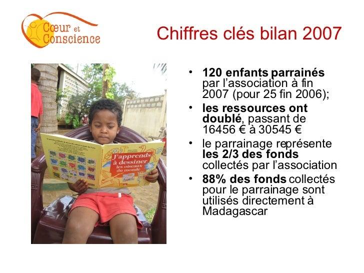 Chiffres clés bilan 2007 <ul><li>120 enfants parrainés  par l'association à fin 2007 (pour 25 fin 2006); </li></ul><ul><li...