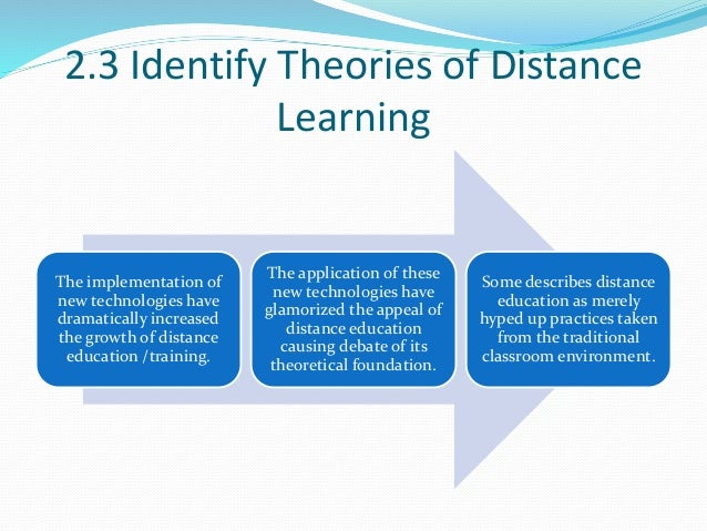 distance learner and e learning Distance and off-campus learning you can study for a leicester degree without ever having to come to our campus off-campus (distance) learning is the perfect option if you need to balance.