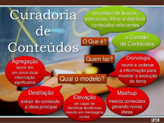 Curadoria de Conteúdos O Que é? processo de buscar, selecionar, filtrar e distribuir conteúdos relevantes Quem faz? o Cura...