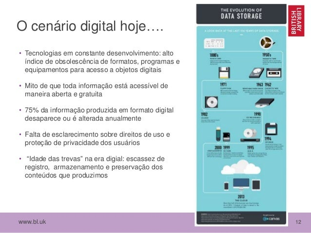 www.bl.uk 12 O cenário digital hoje…. • Tecnologias em constante desenvolvimento: alto índice de obsolescência de formatos...