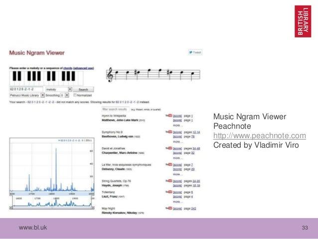 www.bl.uk 33 Music Ngram Viewer Peachnote http://www.peachnote.com Created by Vladimir Viro