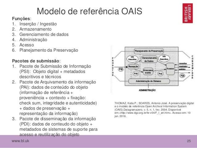 www.bl.uk 25 Modelo de referência OAIS THOMAZ, Katia P.; SOARES, Antonio José. A preservação digital e o modelo de referên...
