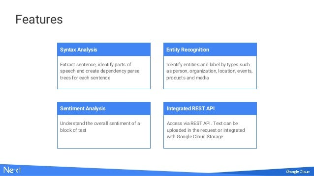 Curating online content with Google ML API