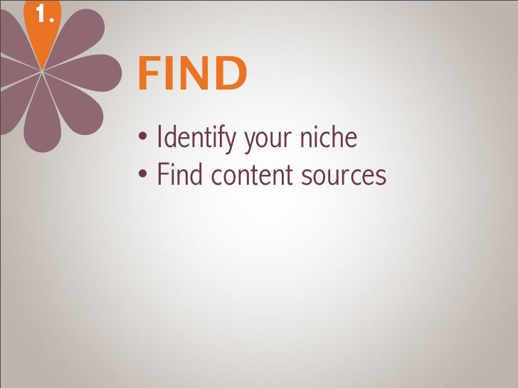 1.     FIND     • Identify your niche     • Find content sources          - set up a network (PLN)     • Aggregate what yo...