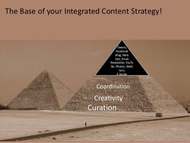 Content Creation and Curationhttp://www.bethkanter.org/freeebooks/GoalsAudienceTesting/MeasuringOptimizingRepurposing