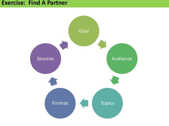 Seek• Define objective, audience, and topics• Organize sources• Use discovery tools• Scan more than you capture• Don't sha...