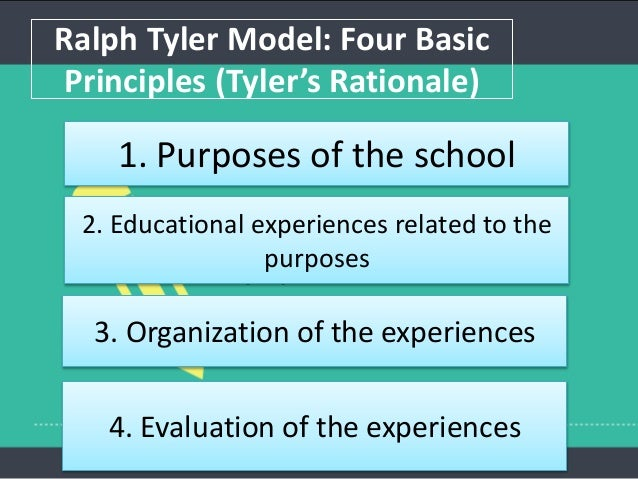rationale development of school curriculum Ralph w tyler (1902–1994) was an tyler's later work in curriculum development and instruction consisting of four parts that became known as the tyler.