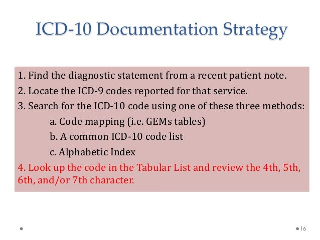 Icd 10 Documentation Improvement Strategies