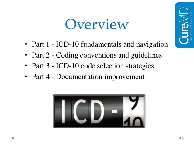 icd 10 mapping tables with Icd10 Documentation Improvement Strategies on Icd10 Documentation Improvement Strategies also Suicide Facts Deaths And Intentional Self Harm Hospitalisations 2010 as well Icd10 Documentation Improvement Strategies besides 5272862 moreover Disability Support Services Strategic Plan 2010 2014.