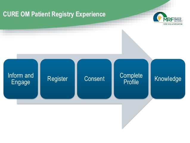 CURE OM Patient Registry Experience Inform and Engage Register Consent Complete Profile Knowledge