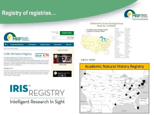 Registry of registries… Academic Natural History Registry