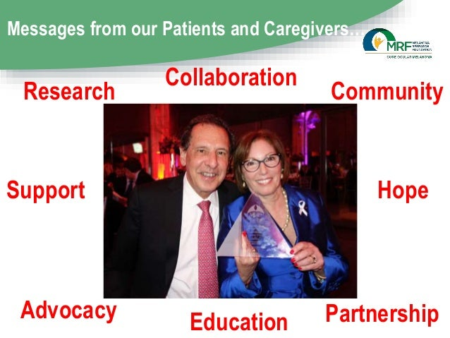 Messages from our Patients and Caregivers… Support Hope Advocacy Research Partnership Collaboration Community Education