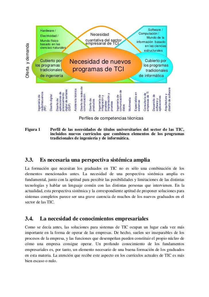 3.5.     La necesidad de nuevas capacidades conductualesAdemás de trabajar en cosas distintas, los empleados en el sector ...