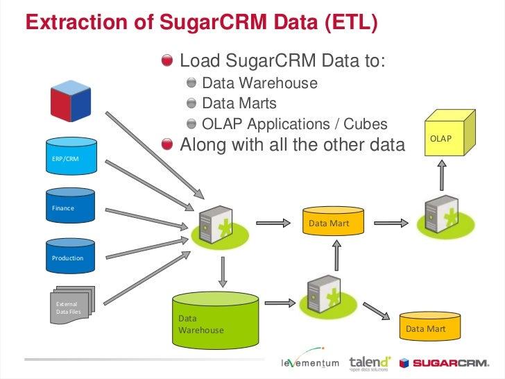 talend data integration tutorial pdf