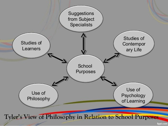the purpose of school Primary definition is  the primary purpose b: basic, fundamental  of or relating to a primary school  primary education e: of or.