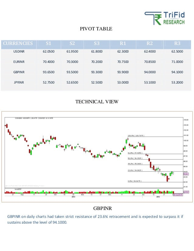 Forex asian market