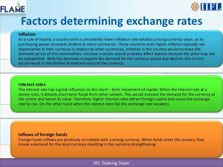 Currency trading options strategies