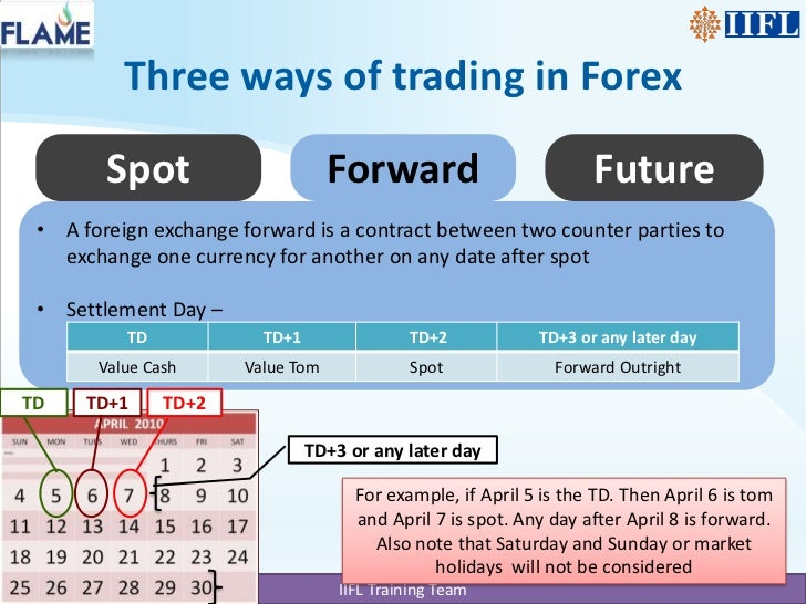 Forex spot rate definition
