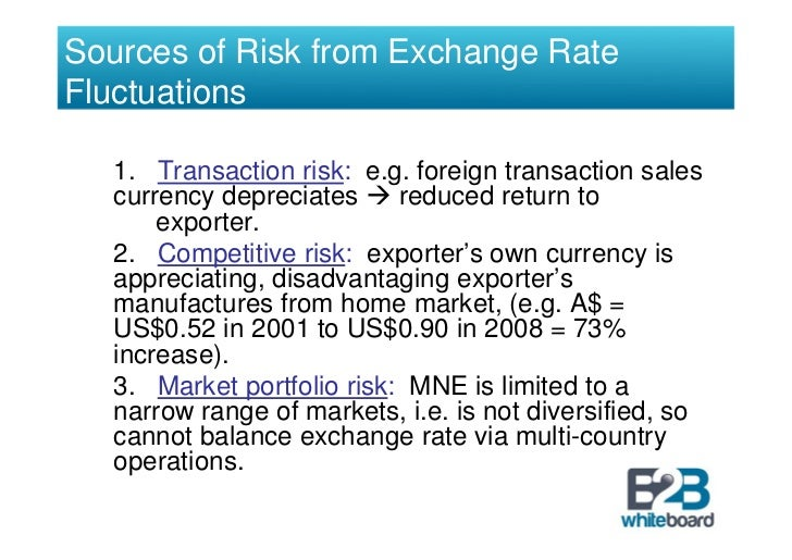 Currency Exchange Kingston Rates