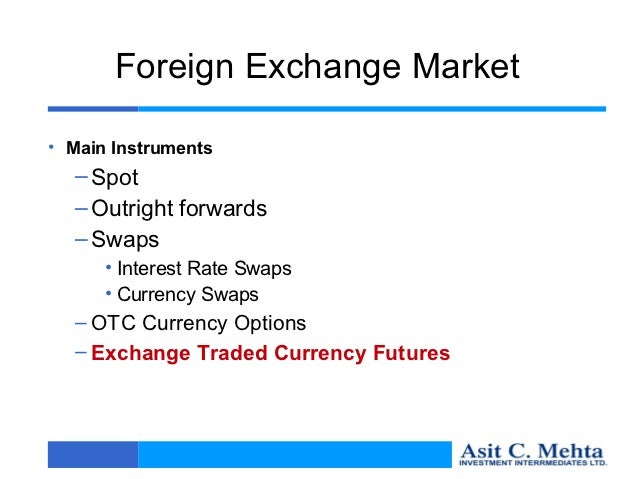 Exchange-listed fx options