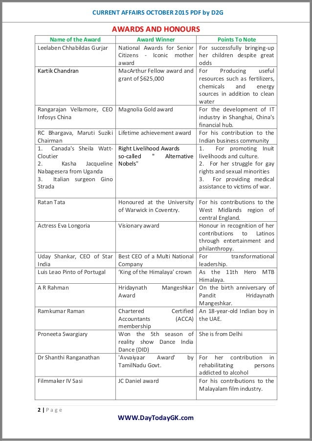 Banking Related Current Affairs 2015 Pdf