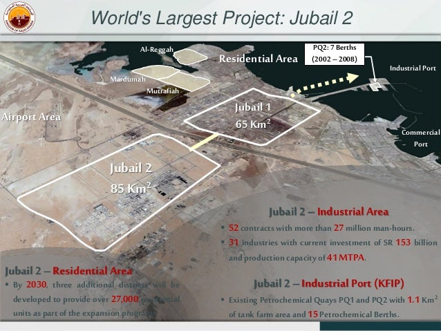 Image result for jubail 2