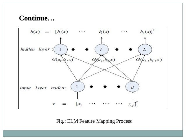 Fig.: ELM Feature Mapping Process Continue…