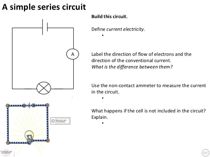 Define Electricity Wires