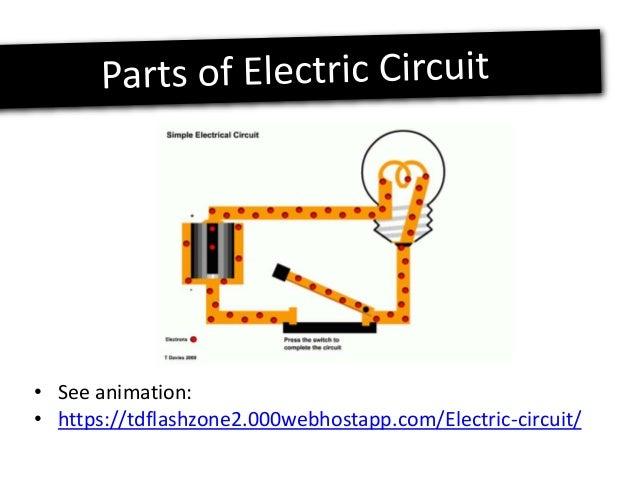 Circuit diagram grade 9 wiring diagram grade 9 u2 l3 current electricity schematic circuit diagram circuit diagram grade 9 ccuart Choice Image