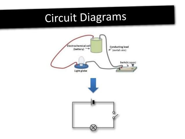 Grade 9 u2 l3 current electricity 9 ccuart Images