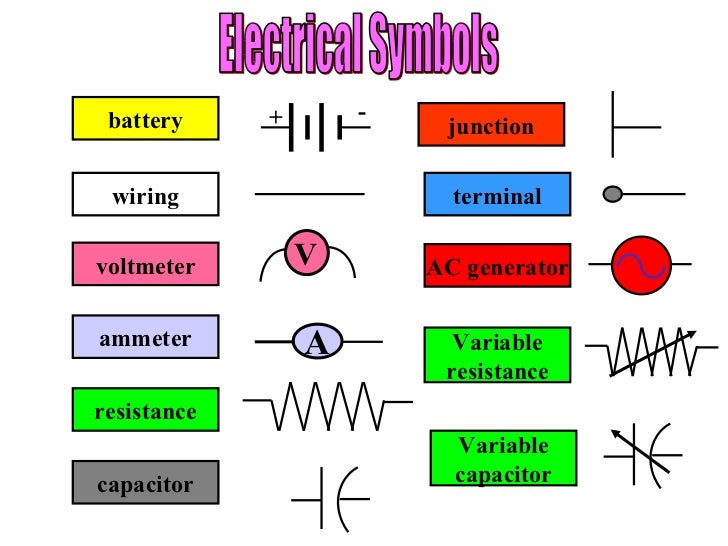 Schematic Symbol For Ohms Law Electrical Work Wiring Diagram