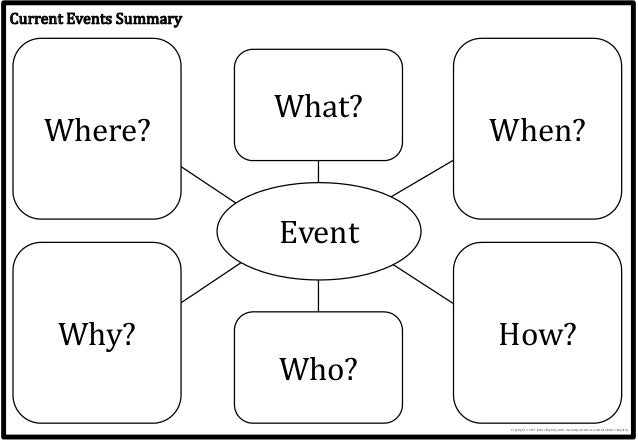 Current Events Worksheet – Current Event Worksheet