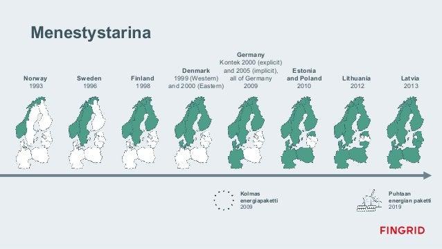 Fingrid Current: Itämeren alueen kehitys. Jukka Ruusunen Slide 2