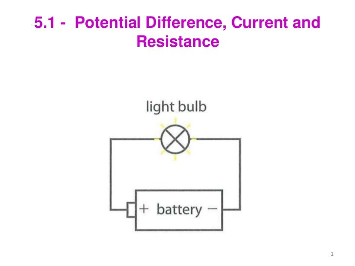 resistance electric current and potential difference The potential difference the electric current passes in a conductor when the electric the electric resistance when an electric current passes in a.