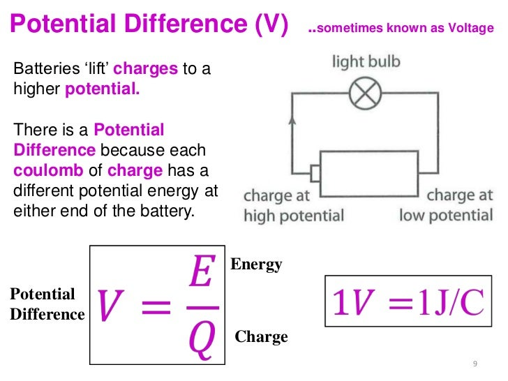 resistance electric current and potential difference Electric power calculator calculation general basic electrical formulas mathematical voltage electrical equation formula for power calculating energy work power watts calculator equation power law current charge resistance converter ohm's law v = voltage, electric potential difference.