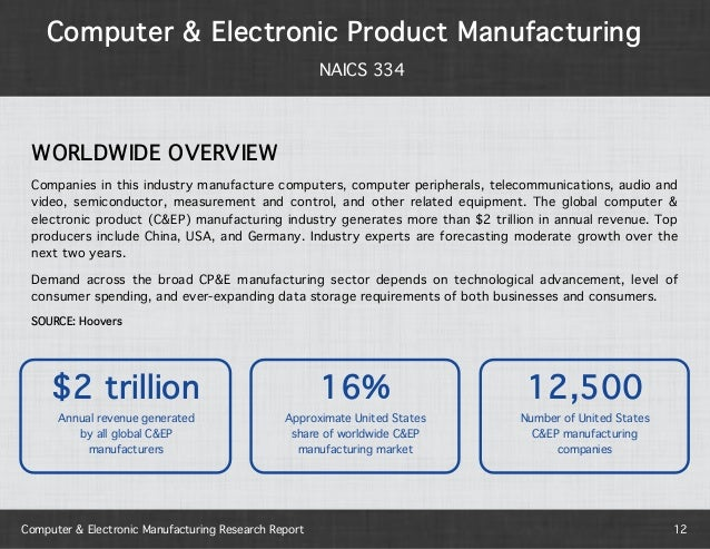computer manufacturing industry analysis Pestel and swot analysis of dell computer company  standards and incorporated with industry-leading partners  the computer sector can be analysis by using .
