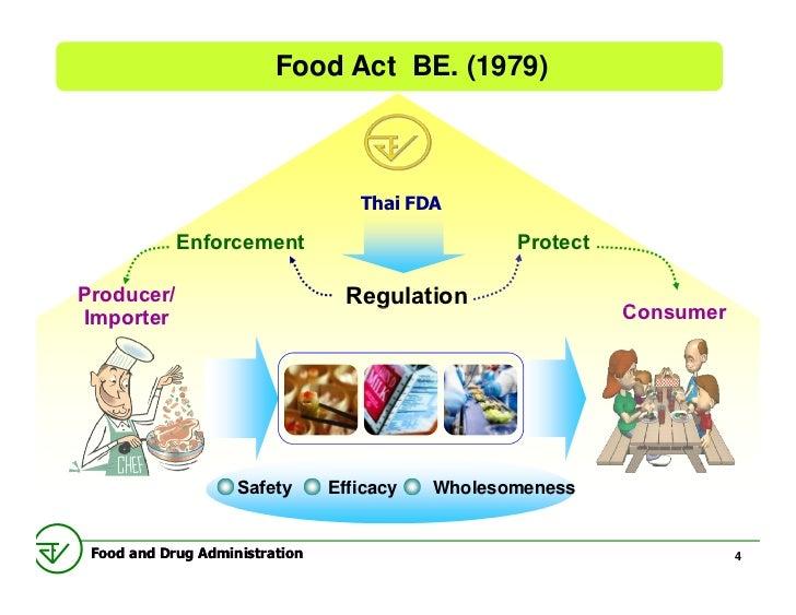 Consumer behavior?