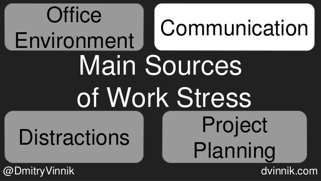 Main Sources of Work Stress Office Environment Communication Distractions Project Planning Communication Distractions Proj...