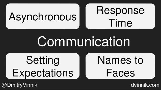Communication @DmitryVinnik dvinnik.com Asynchronous Setting Expectations Names to Faces Response Time