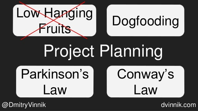 Low Hanging Fruits Dogfooding Conway's Law Parkinson's Law Project Planning @DmitryVinnik dvinnik.com