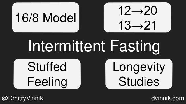 Intermittent Fasting 16/8 Model 12→20 13→21 Stuffed Feeling Longevity Studies @DmitryVinnik dvinnik.com