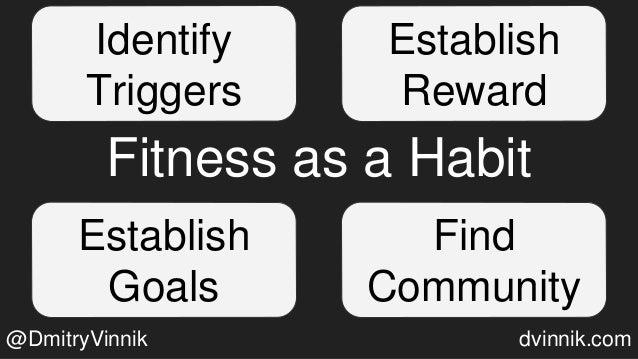 Fitness as a Habit Establish Reward Establish Goals Find Community Identify Triggers @DmitryVinnik dvinnik.com