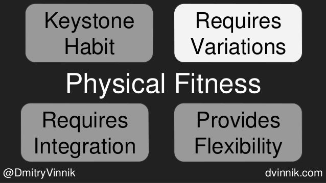 Physical Fitness Keystone Habit Requires Variations Requires Integration Provides Flexibility Requires Variations Requires...