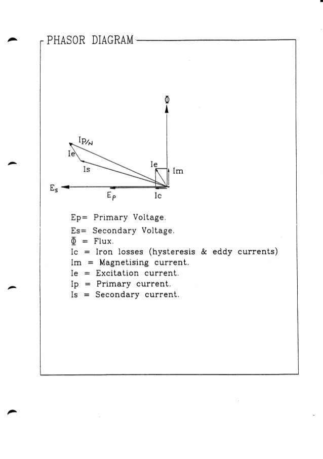 Current transformer requirements for protection 1 phasor diagram ccuart Image collections
