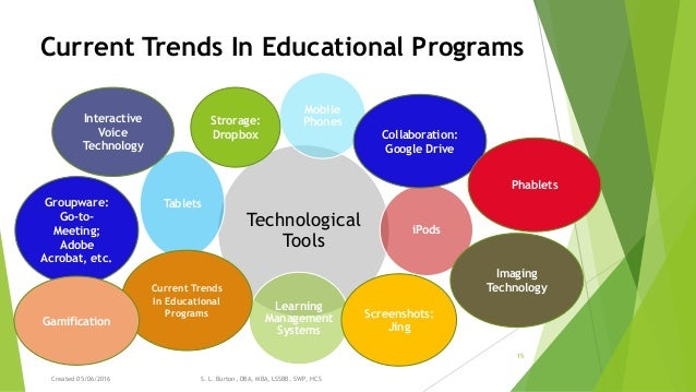 current trends and issues in dba Current issues and trends in education synthesizes political, theoretical, social, and practical topics in a 21st century context and promotes multicultural education.