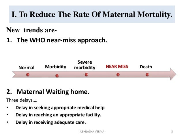 I. To Reduce The Rate Of Maternal Mortality. New trends are- 1. The WHO near-miss approach. 2. Maternal Waiting home. Thre...