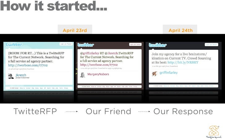 ow it started...             April 23rd               April 24th                                       Our Response Twitte...