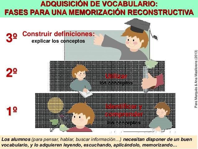 ADQUISICIÓN DE VOCABULARIO: FASES PARA UNA MEMORIZACIÓN RECONSTRUCTIVA Imagen: Ana Masllorens 1º 2º 3º Los alumnos (para p...