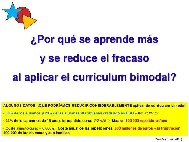 ¿Por qué se aprende más y se reduce el fracaso al aplicar el currículum bimodal? ALGUNOS DATOS…QUE PODRÍAMOS REDUCIR CONSI...